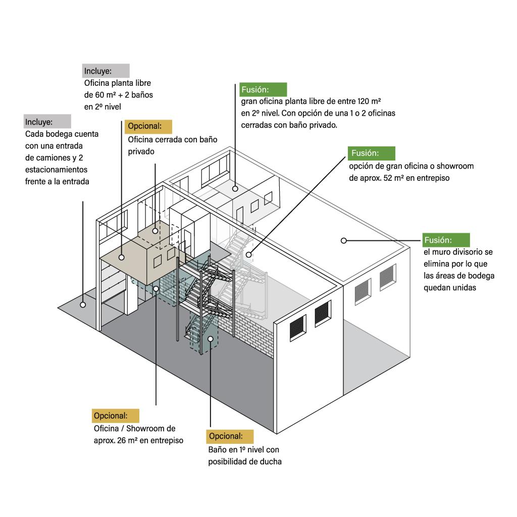 enta de bodegas Work Center Radial Nor-Oriente | Work-Center